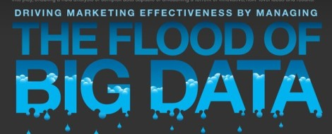 Managing the flood of big data [infographic]